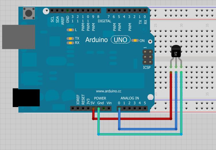 ArduinoLM35